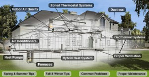 indoor-air-quality-image